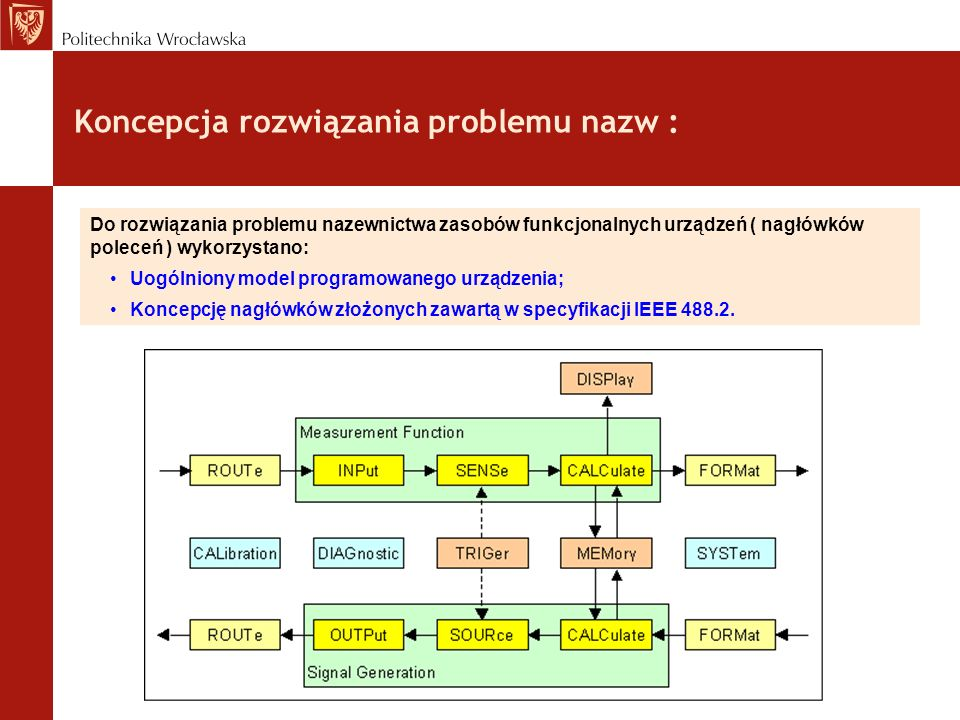 Forma tabelaryczna opisu poleceń SCPI (1): Tabela pokazuje hierarchię węzłów drzewa poleceń danego podsystemu przez odpowiednie umiejscowienie nazwy węzła w pierwszej kolumnie tabeli.