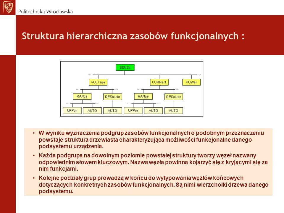 Forma tabelaryczna opisu poleceń SCPI (4): Argumenty występują zasadniczo przy węzłach końcowych gałęzi struktury drzewiastej.