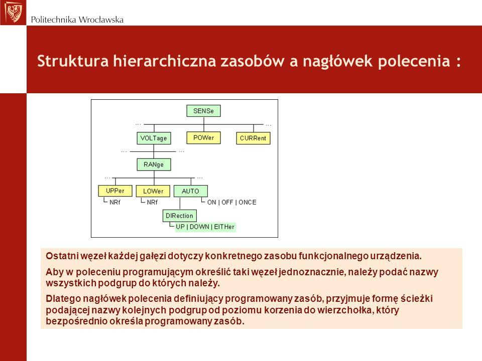 Struktura hierarchiczna zasobów a nagłówek polecenia : Ostatni węzeł każdej gałęzi dotyczy konkretnego zasobu funkcjonalnego urządzenia. Aby w polecen