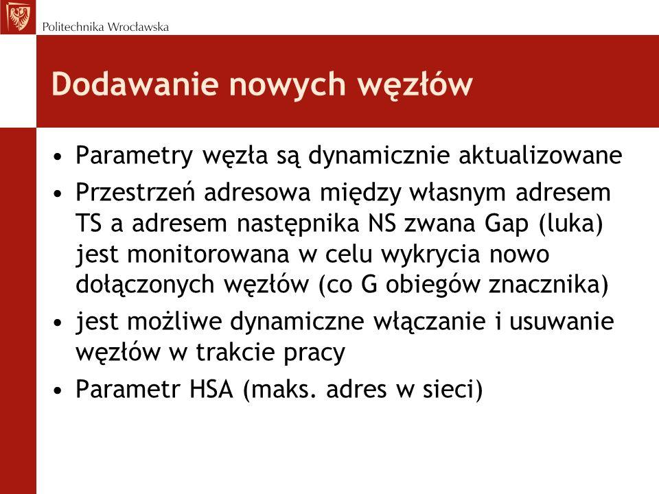 Dodawanie nowych węzłów Parametry węzła są dynamicznie aktualizowane Przestrzeń adresowa między własnym adresem TS a adresem następnika NS zwana Gap (