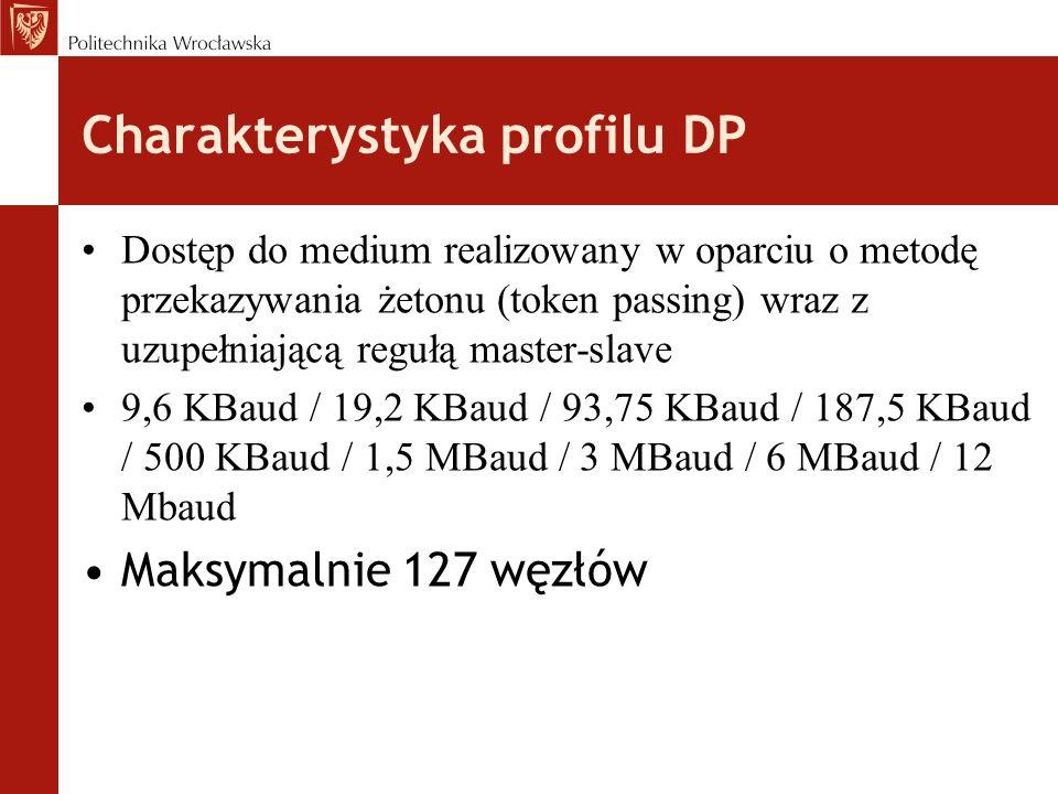 Charakterystyka profilu DP Dostęp do medium realizowany w oparciu o metodę przekazywania żetonu (token passing) wraz z uzupełniającą regułą master-sla