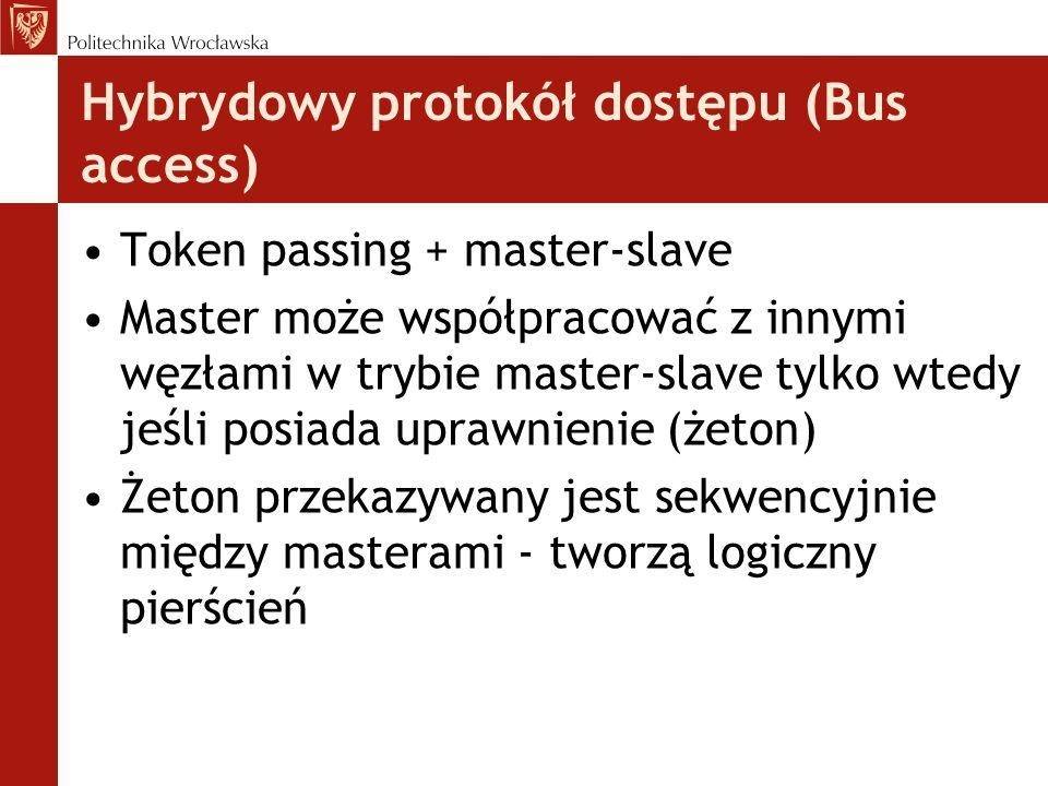 Hybrydowy protokół dostępu (Bus access) Token passing + master-slave Master może współpracować z innymi węzłami w trybie master-slave tylko wtedy jeśl
