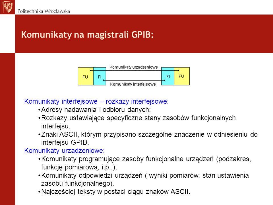 Komunikaty na magistrali GPIB: Komunikaty interfejsowe – rozkazy interfejsowe: Adresy nadawania i odbioru danych; Rozkazy ustawiające specyficzne stan