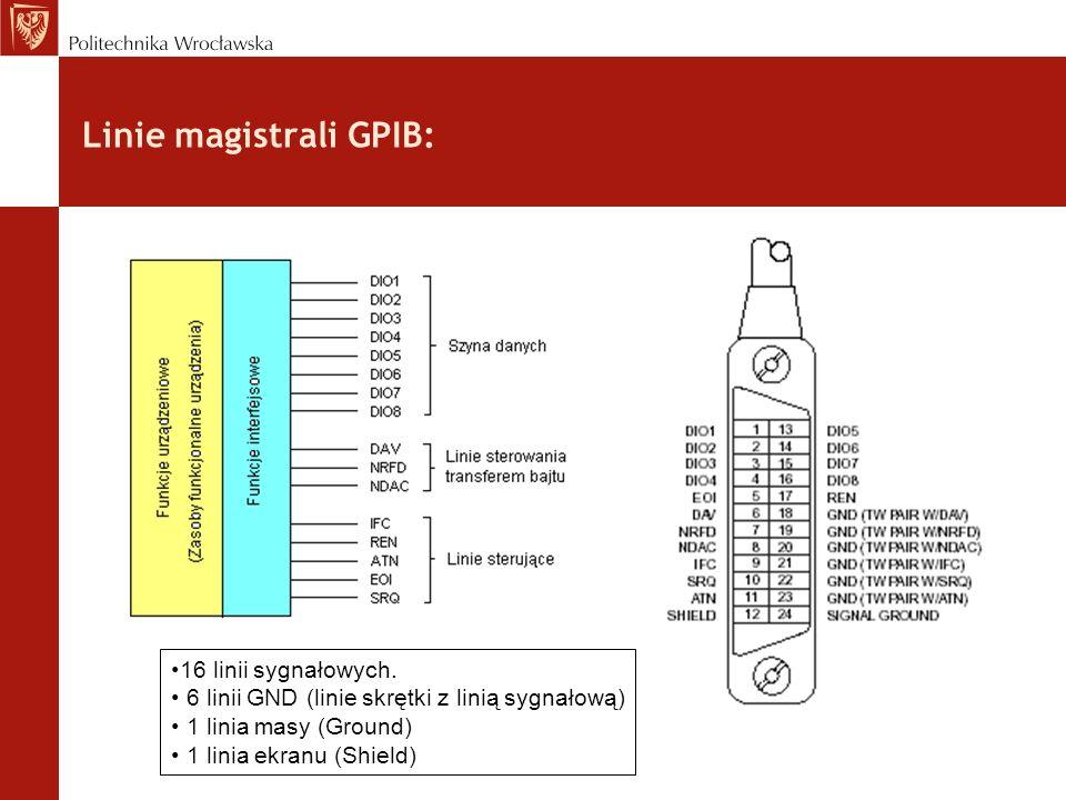 Linie magistrali GPIB: 16 linii sygnałowych. 6 linii GND (linie skrętki z linią sygnałową) 1 linia masy (Ground) 1 linia ekranu (Shield)