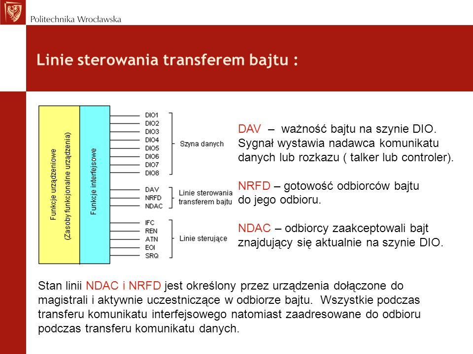 Linie sterowania transferem bajtu : DAV – ważność bajtu na szynie DIO. Sygnał wystawia nadawca komunikatu danych lub rozkazu ( talker lub controler).