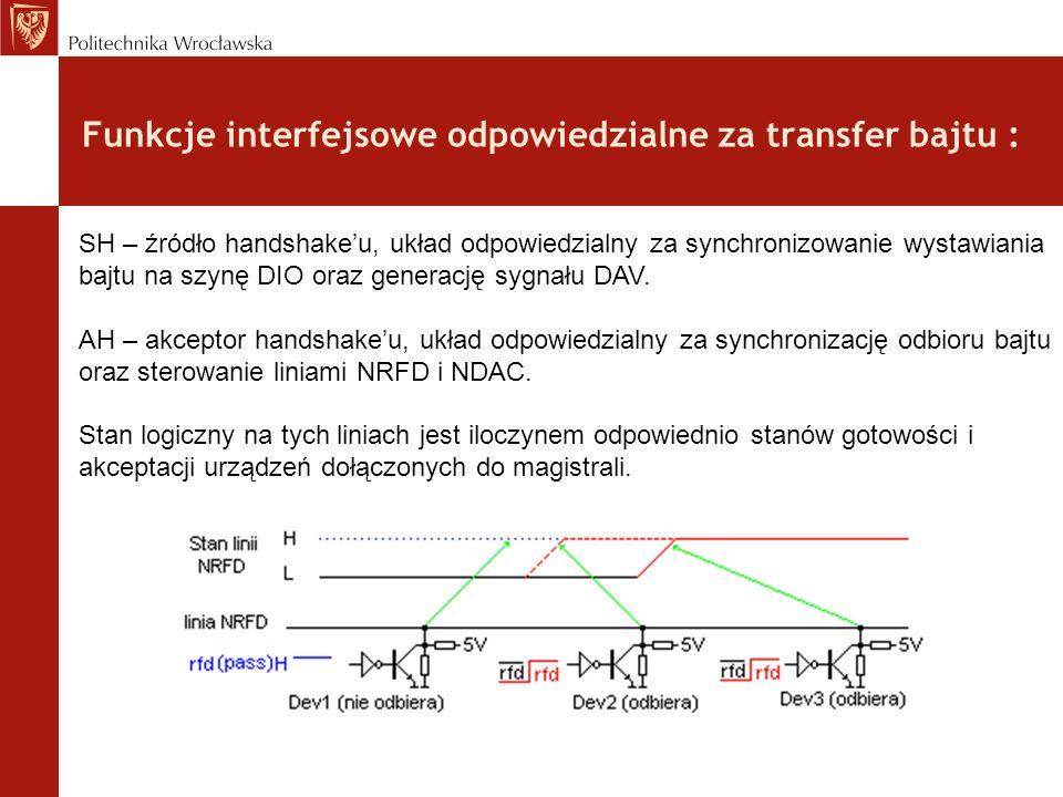 Funkcje interfejsowe odpowiedzialne za transfer bajtu : SH – źródło handshakeu, układ odpowiedzialny za synchronizowanie wystawiania bajtu na szynę DI