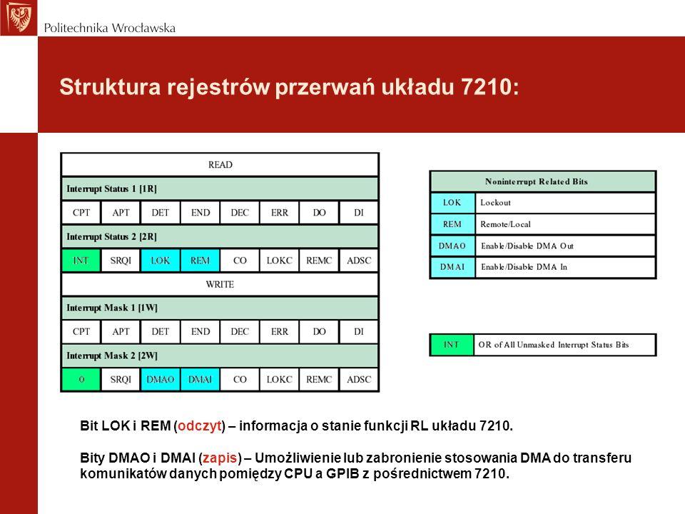 Struktura rejestrów przerwań układu 7210: Bit LOK i REM (odczyt) – informacja o stanie funkcji RL układu 7210. Bity DMAO i DMAI (zapis) – Umożliwienie