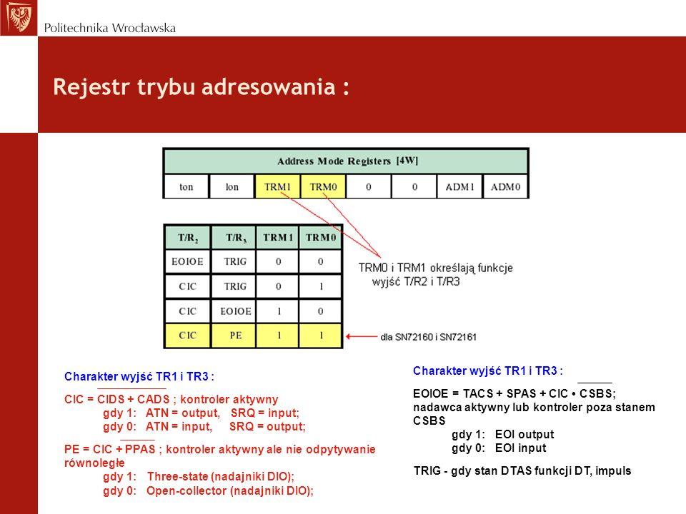 Rejestr trybu adresowania : Charakter wyjść TR1 i TR3 : CIC = CIDS + CADS ; kontroler aktywny gdy 1: ATN = output, SRQ = input; gdy 0: ATN = input, SR
