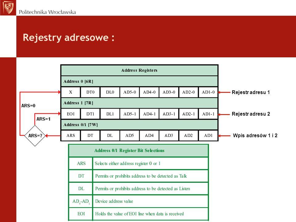 Rejestry adresowe : Rejestr adresu 1 Rejestr adresu 2 Wpis adresów 1 i 2