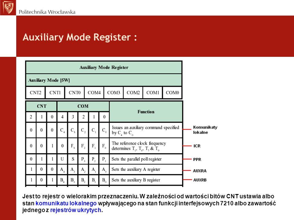 Auxiliary Mode Register : Jest to rejestr o wielorakim przeznaczeniu. W zależności od wartości bitów CNT ustawia albo stan komunikatu lokalnego wpływa