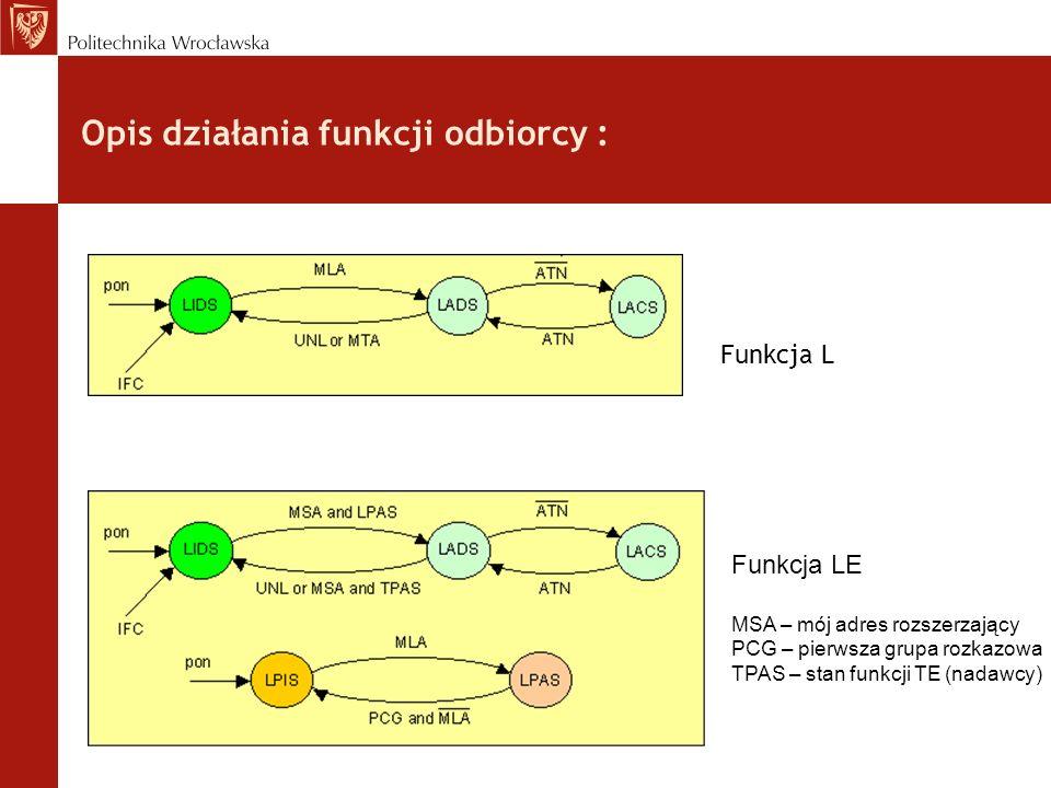 Opis działania funkcji odbiorcy : Funkcja L Funkcja LE MSA – mój adres rozszerzający PCG – pierwsza grupa rozkazowa TPAS – stan funkcji TE (nadawcy)