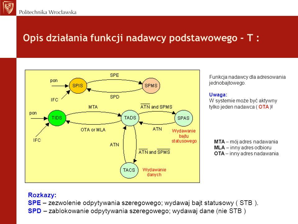 Opis działania funkcji nadawcy podstawowego - T : Rozkazy: SPE – zezwolenie odpytywania szeregowego; wydawaj bajt statusowy ( STB ). SPD – zablokowani
