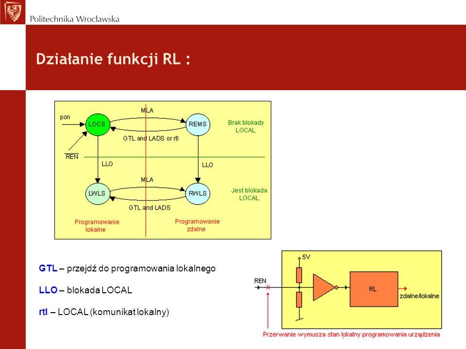 Działanie funkcji RL : GTL – przejdź do programowania lokalnego LLO – blokada LOCAL rtl – LOCAL (komunikat lokalny)