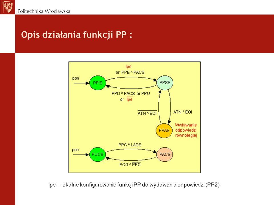 Opis działania funkcji PP : lpe – lokalne konfigurowanie funkcji PP do wydawania odpowiedzi (PP2).