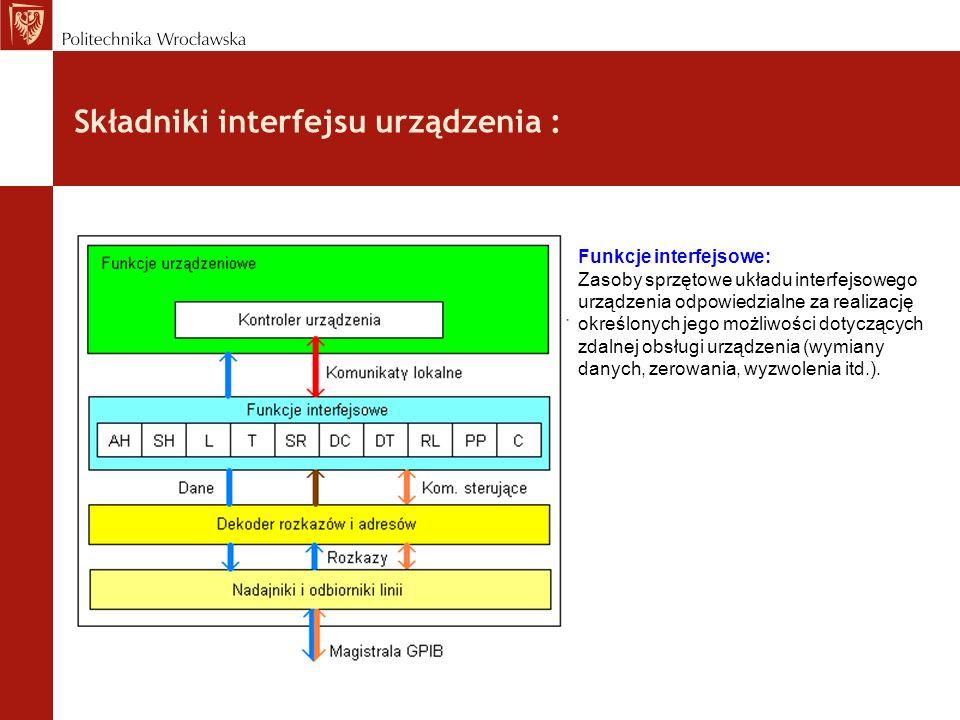Składniki interfejsu urządzenia : Funkcje interfejsowe: Zasoby sprzętowe układu interfejsowego urządzenia odpowiedzialne za realizację określonych jeg