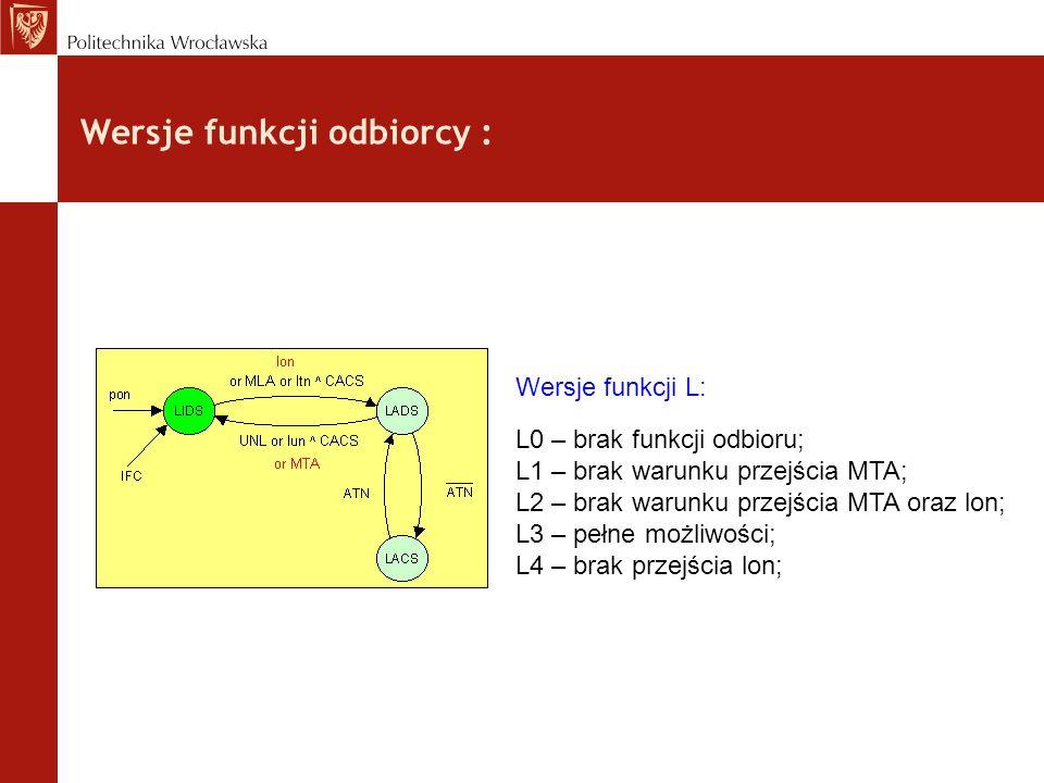 Wersje funkcji odbiorcy : Wersje funkcji L: L0 – brak funkcji odbioru; L1 – brak warunku przejścia MTA; L2 – brak warunku przejścia MTA oraz lon; L3 –