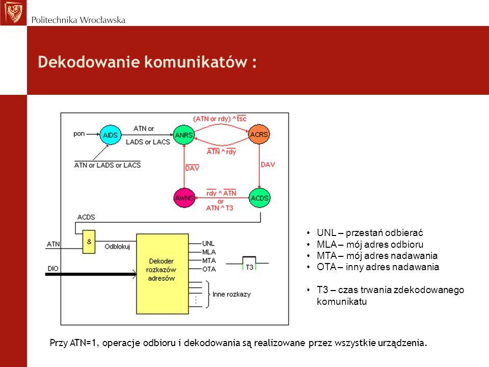 Dekodowanie komunikatów : Przy ATN=1, operacje odbioru i dekodowania są realizowane przez wszystkie urządzenia. UNL – przestań odbierać MLA – mój adre