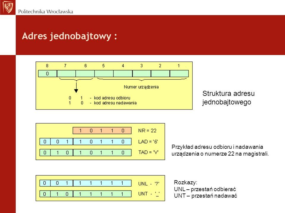 Adres jednobajtowy : Struktura adresu jednobajtowego Przykład adresu odbioru i nadawania urządzenia o numerze 22 na magistrali. Rozkazy: UNL – przesta