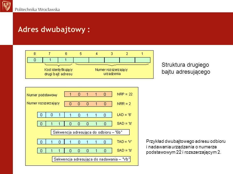 Adres dwubajtowy : Struktura drugiego bajtu adresującego Przykład dwubajtowego adresu odbioru i nadawania urządzenia o numerze podstawowym 22 i rozsze
