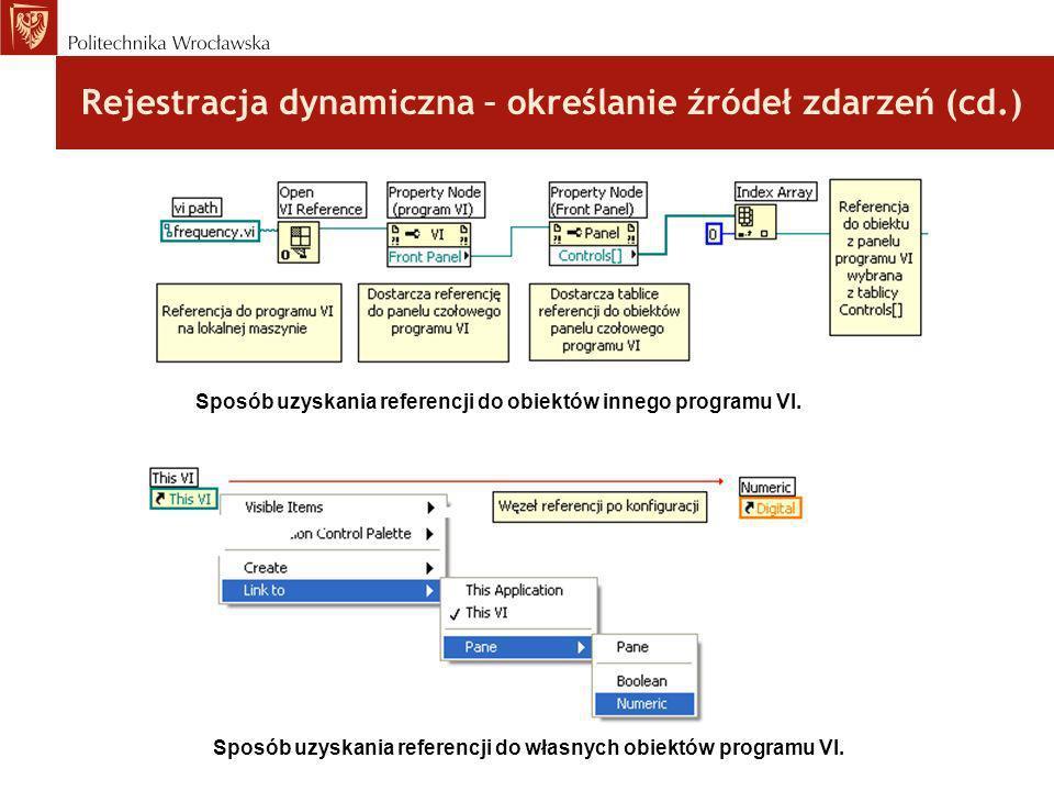 Rejestracja dynamiczna – określanie źródeł zdarzeń (cd.) Sposób uzyskania referencji do obiektów innego programu VI. Sposób uzyskania referencji do wł