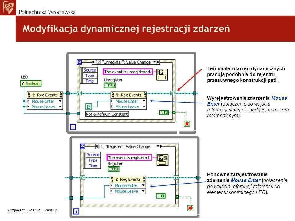 Modyfikacja dynamicznej rejestracji zdarzeń Terminale zdarzeń dynamicznych pracują podobnie do rejestru przesuwnego konstrukcji pętli. Wyrejestrowanie