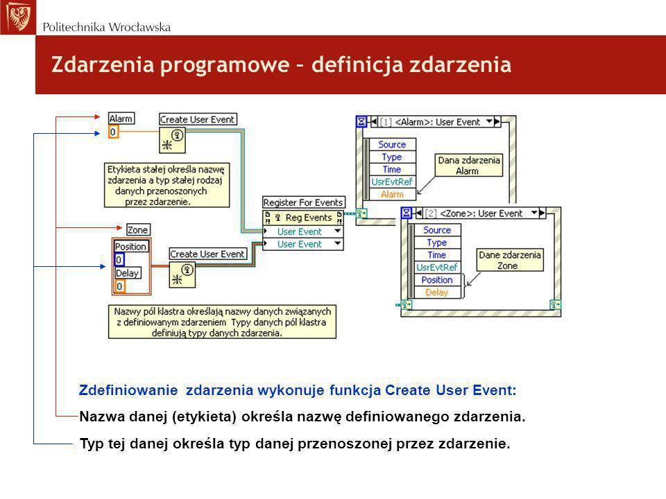 Zdarzenia programowe – definicja zdarzenia Zdefiniowanie zdarzenia wykonuje funkcja Create User Event: Nazwa danej (etykieta) określa nazwę definiowan