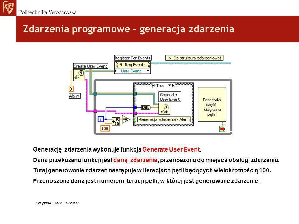 Zdarzenia programowe – generacja zdarzenia Generację zdarzenia wykonuje funkcja Generate User Event. Dana przekazana funkcji jest daną zdarzenia, prze