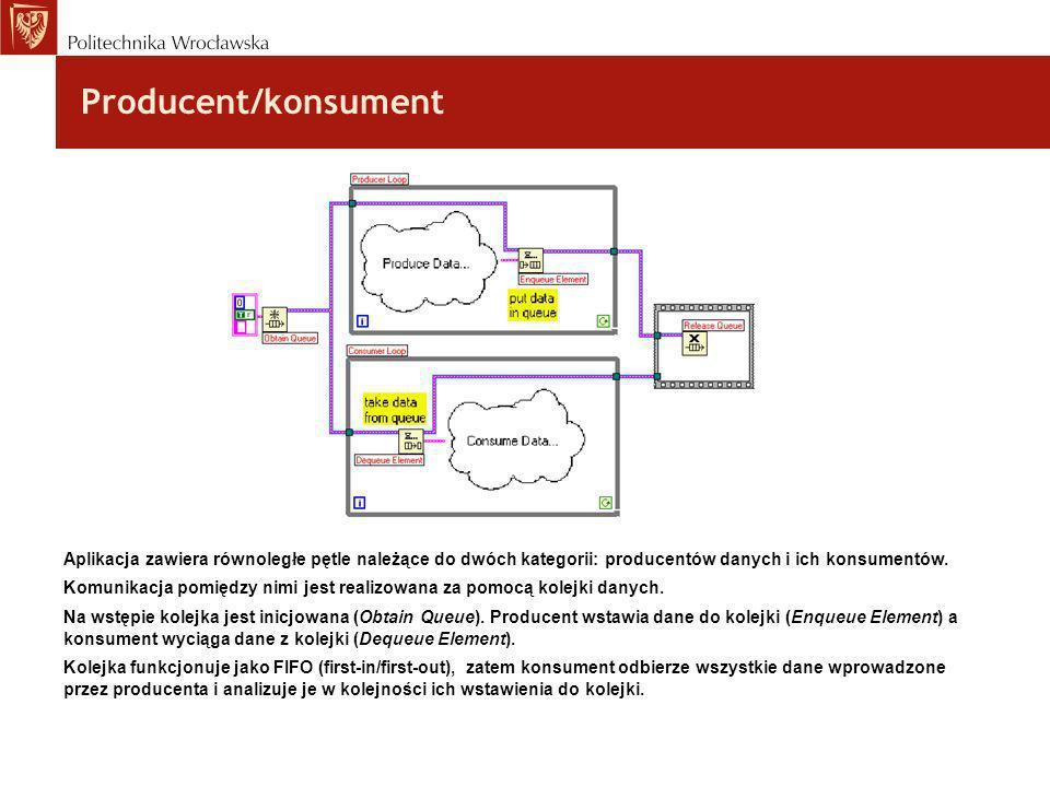 Producent/konsument Aplikacja zawiera równoległe pętle należące do dwóch kategorii: producentów danych i ich konsumentów. Komunikacja pomiędzy nimi je