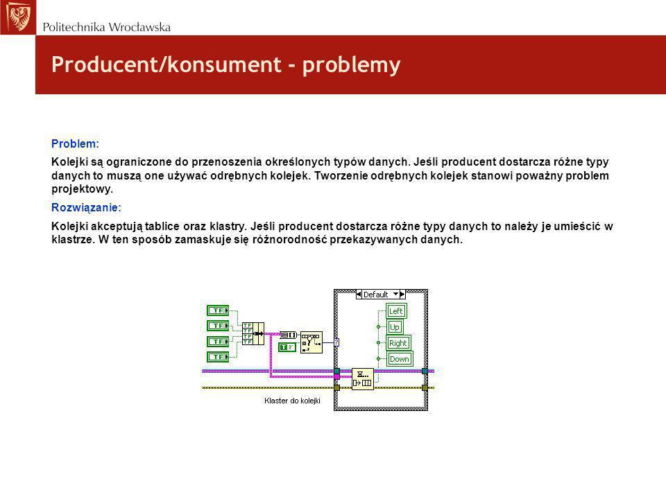 Producent/konsument - problemy Problem: Kolejki są ograniczone do przenoszenia określonych typów danych. Jeśli producent dostarcza różne typy danych t