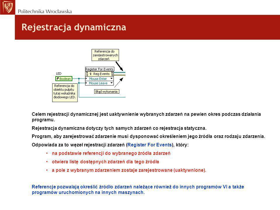 Rejestracja dynamiczna Celem rejestracji dynamicznej jest uaktywnienie wybranych zdarzeń na pewien okres podczas działania programu. Rejestracja dynam
