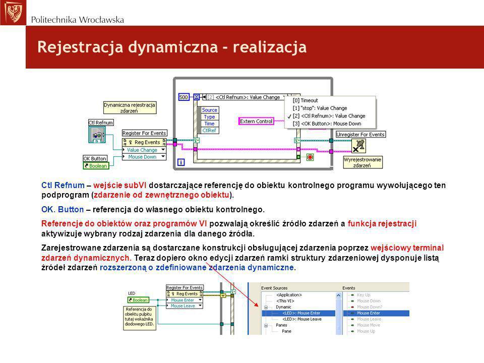 Rejestracja dynamiczna - realizacja Ctl Refnum – wejście subVI dostarczające referencję do obiektu kontrolnego programu wywołującego ten podprogram (z