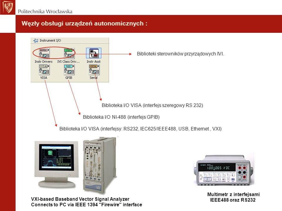 Węzły obsługi urządzeń autonomicznych : Multimetr z interfejsami IEEE488 oraz RS232 Biblioteki sterowników przyrządowych IVI. Biblioteka I/O VISA (int