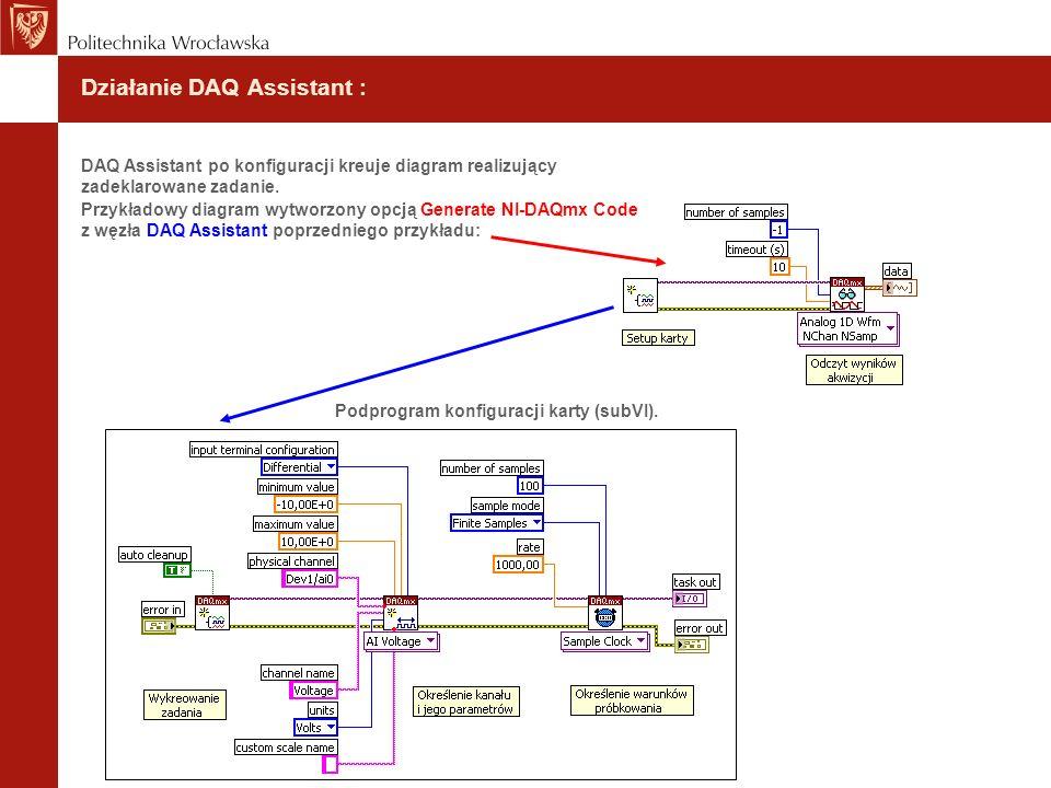 Działanie DAQ Assistant : DAQ Assistant po konfiguracji kreuje diagram realizujący zadeklarowane zadanie. Przykładowy diagram wytworzony opcją Generat
