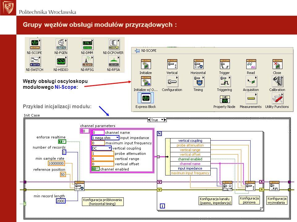 Grupy węzłów obsługi modułów przyrządowych : Węzły obsługi oscyloskopu modułowego NI-Scope: Przykład inicjalizacji modułu: