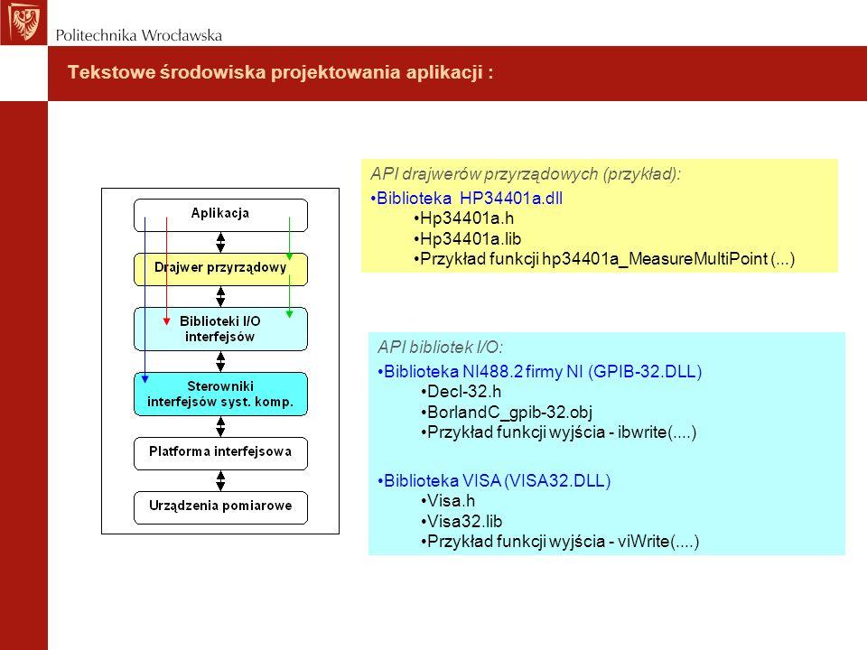 Tekstowe środowiska projektowania aplikacji : API bibliotek I/O: Biblioteka NI488.2 firmy NI (GPIB-32.DLL) Decl-32.h BorlandC_gpib-32.obj Przykład fun