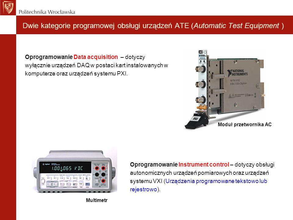 Dwie kategorie programowej obsługi urządzeń ATE (Automatic Test Equipment ) Moduł przetwornika AC Oprogramowanie Data acquisition – dotyczy wyłącznie