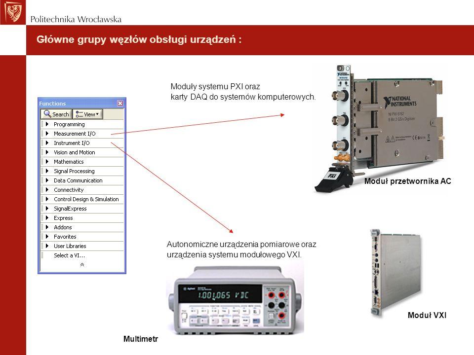 Główne grupy węzłów obsługi urządzeń : Autonomiczne urządzenia pomiarowe oraz urządzenia systemu modułowego VXI. Moduł przetwornika AC Multimetr Moduł