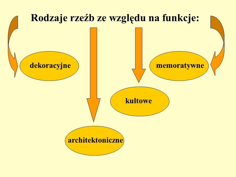 Rodzaje rzeźb ze względu na funkcje: dekoracyjnearchitektonicznekultowememoratywne