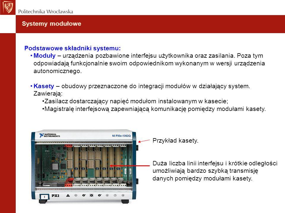 Systemy modułowe Podstawowe składniki systemu: Moduły – urządzenia pozbawione interfejsu użytkownika oraz zasilania. Poza tym odpowiadają funkcjonalni