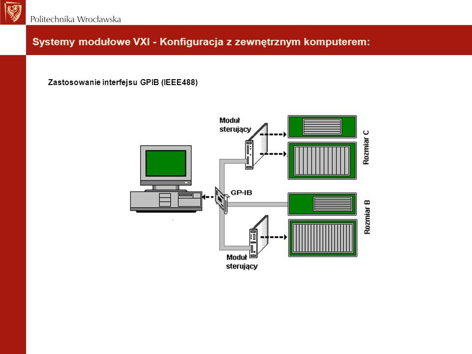 Systemy modułowe VXI - Konfiguracja z zewnętrznym komputerem: Zastosowanie interfejsu GPIB (IEEE488)