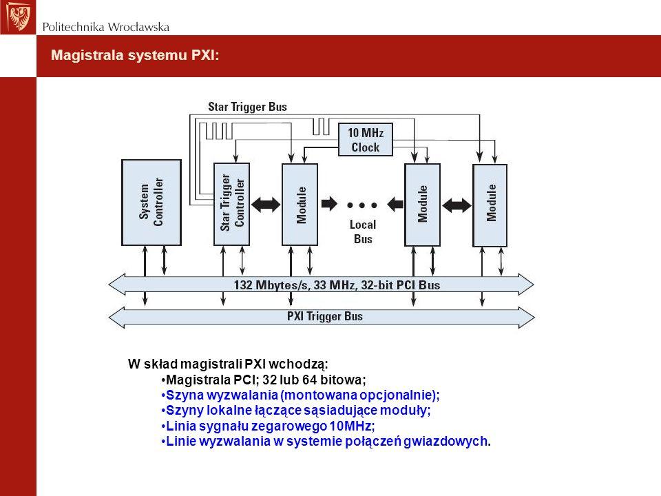 Magistrala systemu PXI: W skład magistrali PXI wchodzą: Magistrala PCI; 32 lub 64 bitowa; Szyna wyzwalania (montowana opcjonalnie); Szyny lokalne łącz