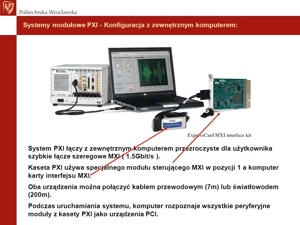 Systemy modułowe PXI - Konfiguracja z zewnętrznym komputerem: System PXI łączy z zewnętrznym komputerem przezroczyste dla użytkownika szybkie łącze sz