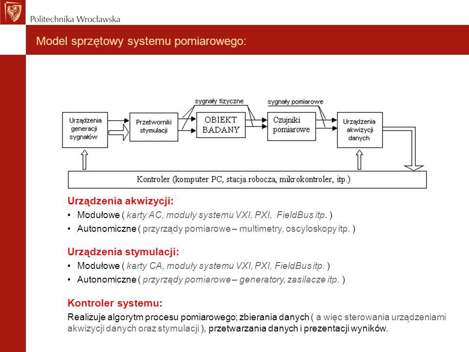 Model sprzętowy systemu pomiarowego: Urządzenia akwizycji: Modułowe ( karty AC, moduły systemu VXI, PXI, FieldBus itp. ) Autonomiczne ( przyrządy pomi
