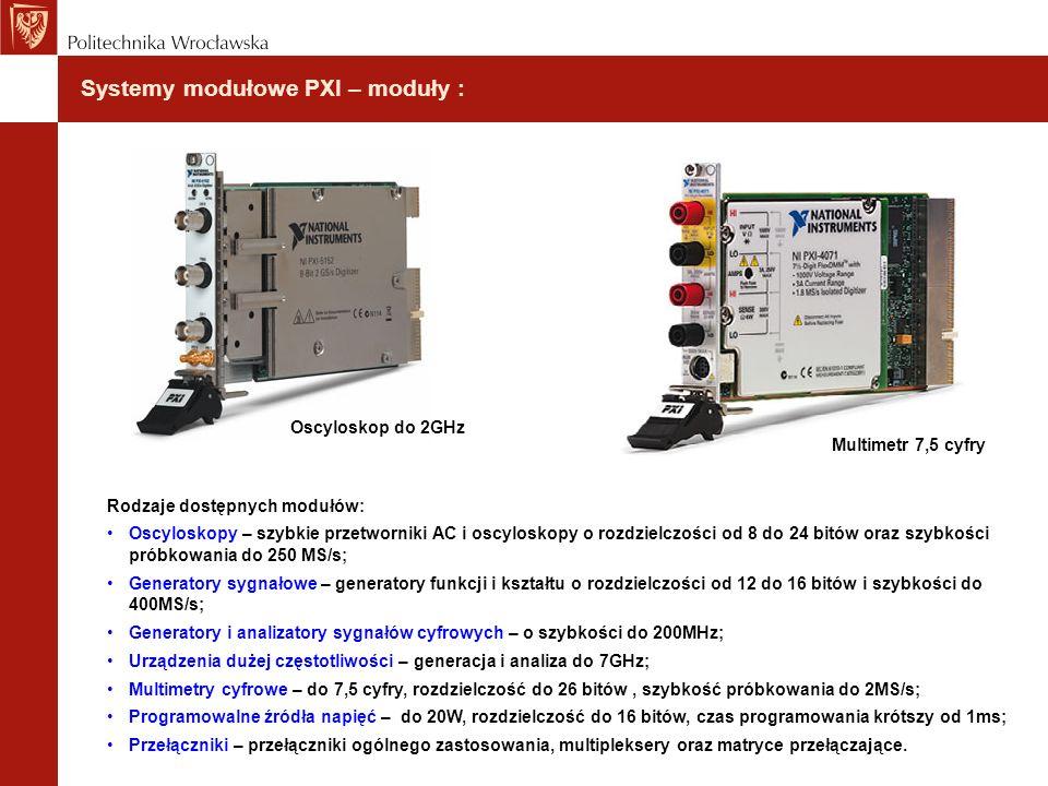 Systemy modułowe PXI – moduły : Rodzaje dostępnych modułów: Oscyloskopy – szybkie przetworniki AC i oscyloskopy o rozdzielczości od 8 do 24 bitów oraz