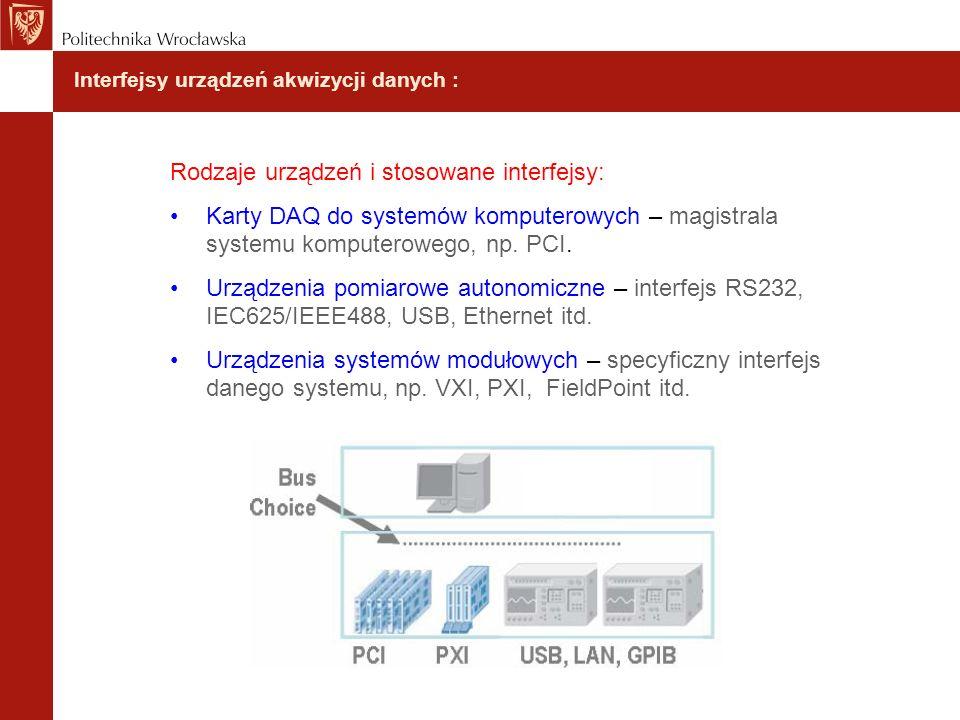 Interfejsy urządzeń akwizycji danych : Rodzaje urządzeń i stosowane interfejsy: Karty DAQ do systemów komputerowych – magistrala systemu komputerowego