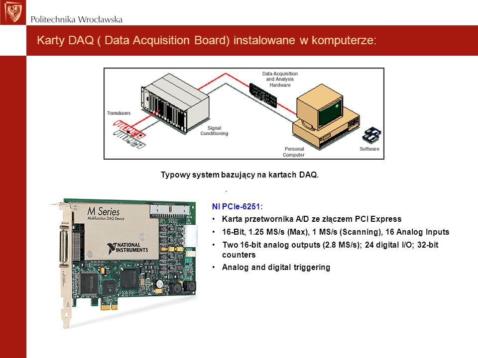 Karty DAQ ( Data Acquisition Board) instalowane w komputerze: Typowy system bazujący na kartach DAQ. NI PCIe-6251: Karta przetwornika A/D ze złączem P