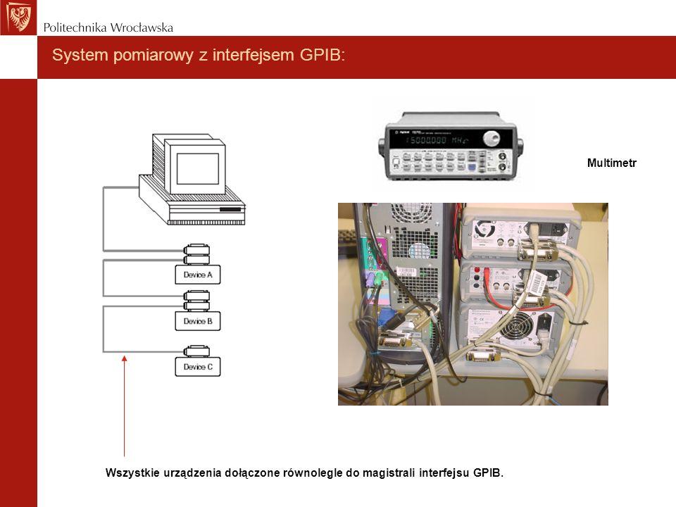 System pomiarowy z interfejsem GPIB: Wszystkie urządzenia dołączone równolegle do magistrali interfejsu GPIB. Multimetr
