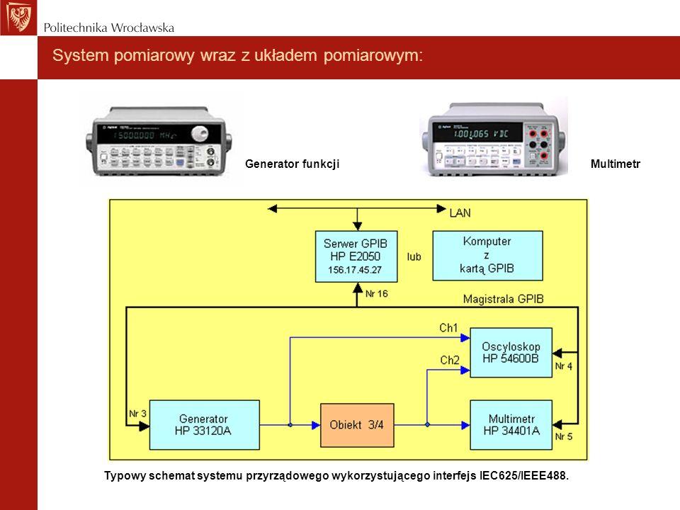 System pomiarowy wraz z układem pomiarowym: Typowy schemat systemu przyrządowego wykorzystującego interfejs IEC625/IEEE488. MultimetrGenerator funkcji