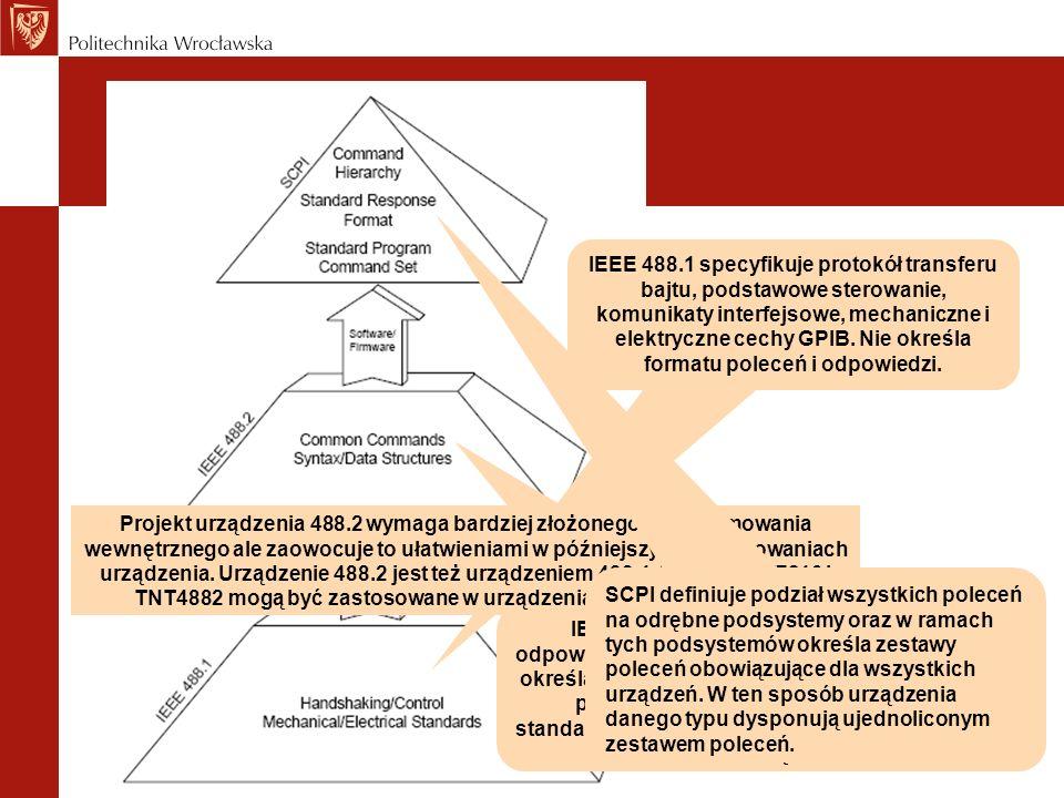 IEEE 488.1 specyfikuje protokół transferu bajtu, podstawowe sterowanie, komunikaty interfejsowe, mechaniczne i elektryczne cechy GPIB. Nie określa for