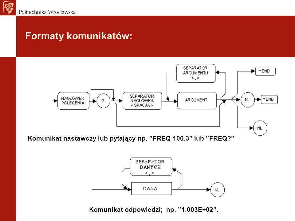 Formaty komunikatów: Komunikat nastawczy lub pytający np. FREQ 100.3 lub FREQ? Komunikat odpowiedzi; np. 1.003E+02.